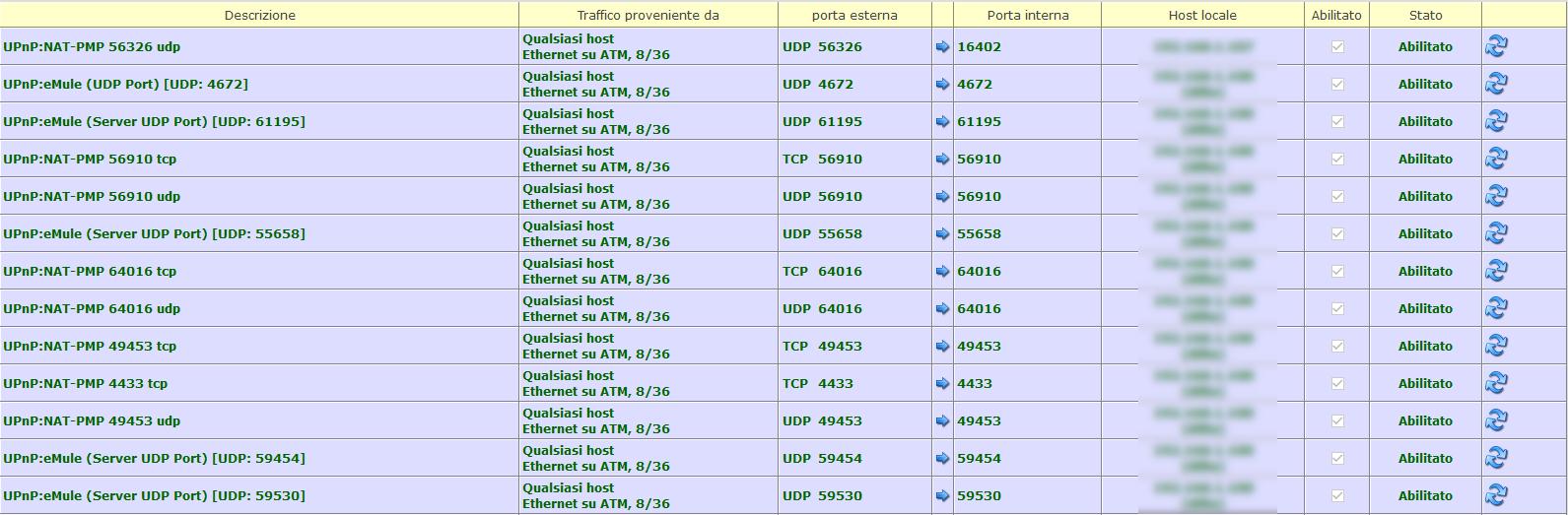 Cancellare porte su ADB VV 2222 modem fastweb - Assistenza